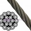 non_rotating compacted wire rope