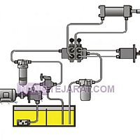 Design and manufacture hydraulic systems