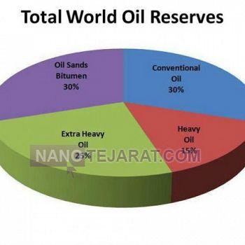 🌐 انواع ذخایر نفتی دنیا در یک نگاه